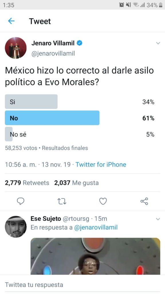 encuesta sobre Evo Morales