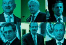 consulta ex presidentes