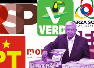 Contrapesos de López Obrador