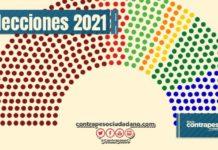 Cámara de Diputados después de las elecciones 2021