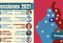 15 nuevos alcaldes y alcaldesas de la Ciudad de México