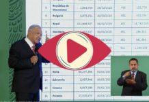 AMLO desconoce las cifras de su gobierno